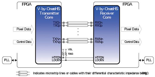 Link system diagram